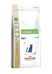 ROYAL CANIN URINARY диета для кошек при МКБ
